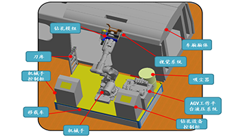 Intelligent drilling equipment for carriage
